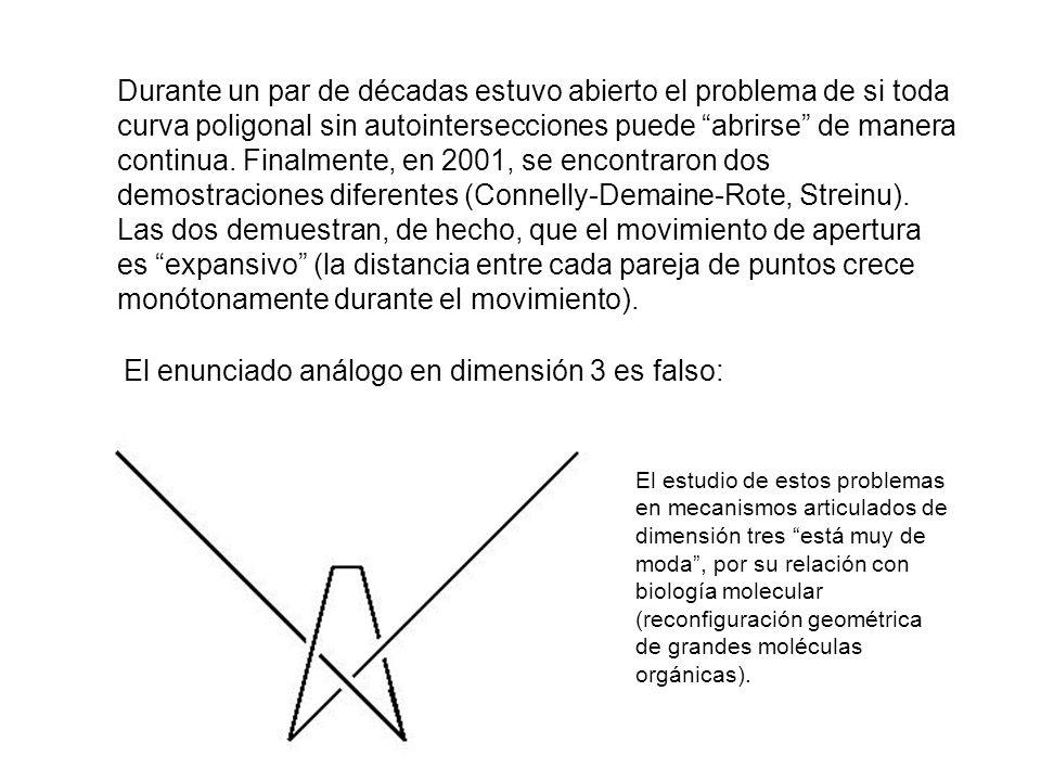Durante un par de décadas estuvo abierto el problema de si toda curva poligonal sin autointersecciones puede abrirse de manera continua.