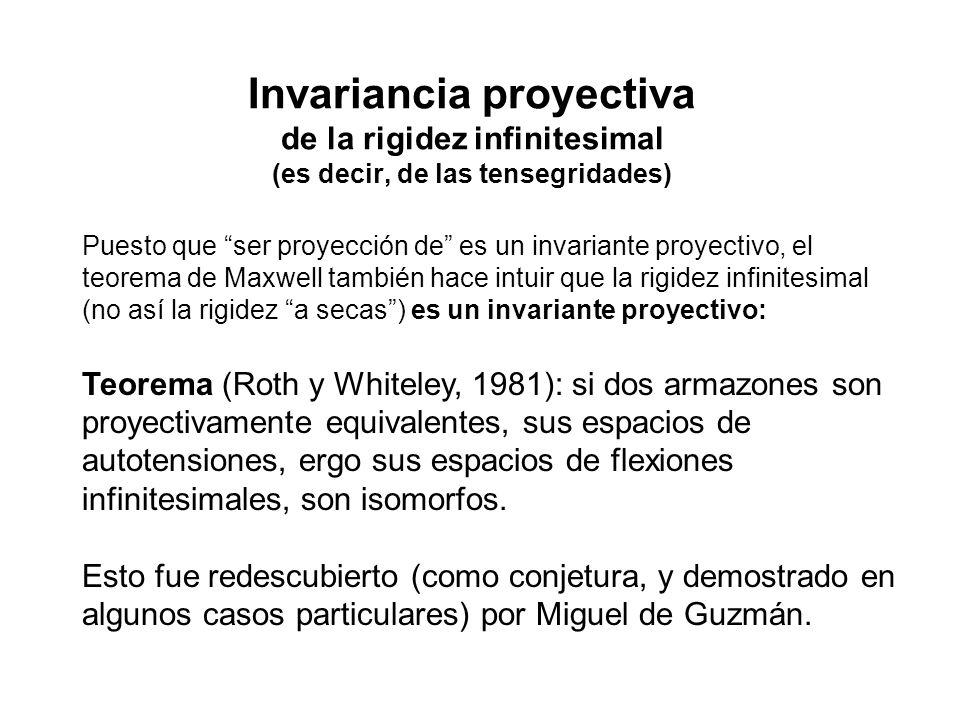 Invariancia proyectiva de la rigidez infinitesimal (es decir, de las tensegridades) Puesto que ser proyección de es un invariante proyectivo, el teorema de Maxwell también hace intuir que la rigidez infinitesimal (no así la rigidez a secas) es un invariante proyectivo: Teorema (Roth y Whiteley, 1981): si dos armazones son proyectivamente equivalentes, sus espacios de autotensiones, ergo sus espacios de flexiones infinitesimales, son isomorfos.