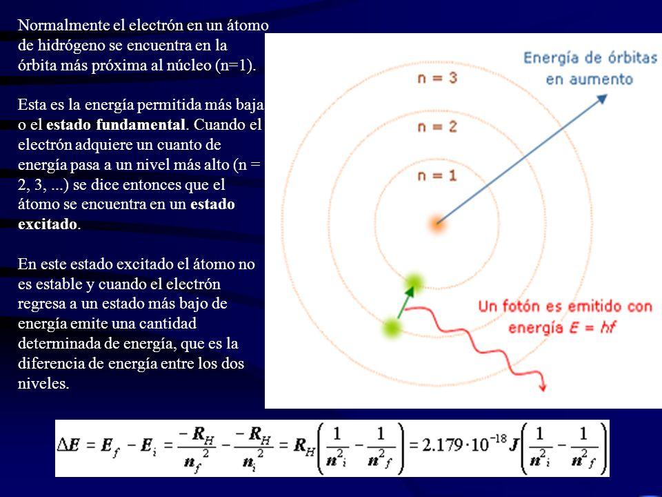 Normalmente el electrón en un átomo de hidrógeno se encuentra en la órbita más próxima al núcleo (n=1). Esta es la energía permitida más baja, o el es