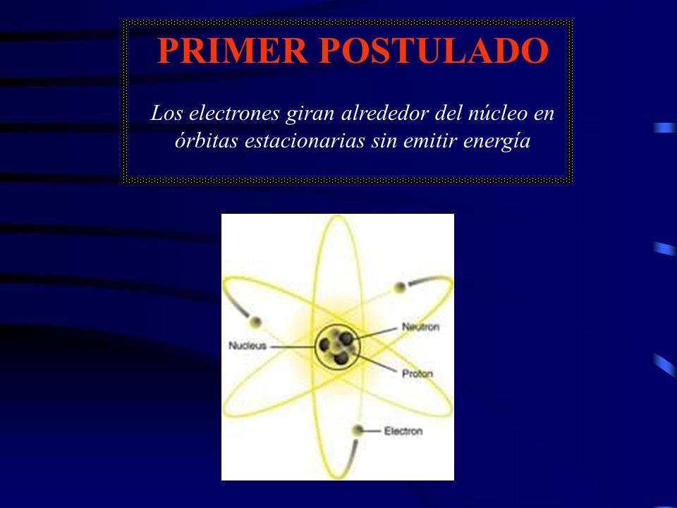 PRIMER POSTULADO Los electrones giran alrededor del núcleo en órbitas estacionarias sin emitir energía