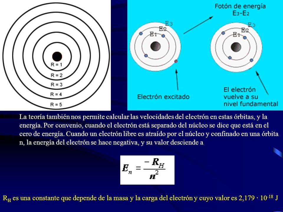 La teoría también nos permite calcular las velocidades del electrón en estas órbitas, y la energía. Por convenio, cuando el electrón está separado del