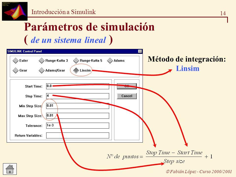 14 Introducción a Simulink Fabián López - Curso 2000/2001 Parámetros de simulación ( de un sistema lineal ) Método de integración: Linsim