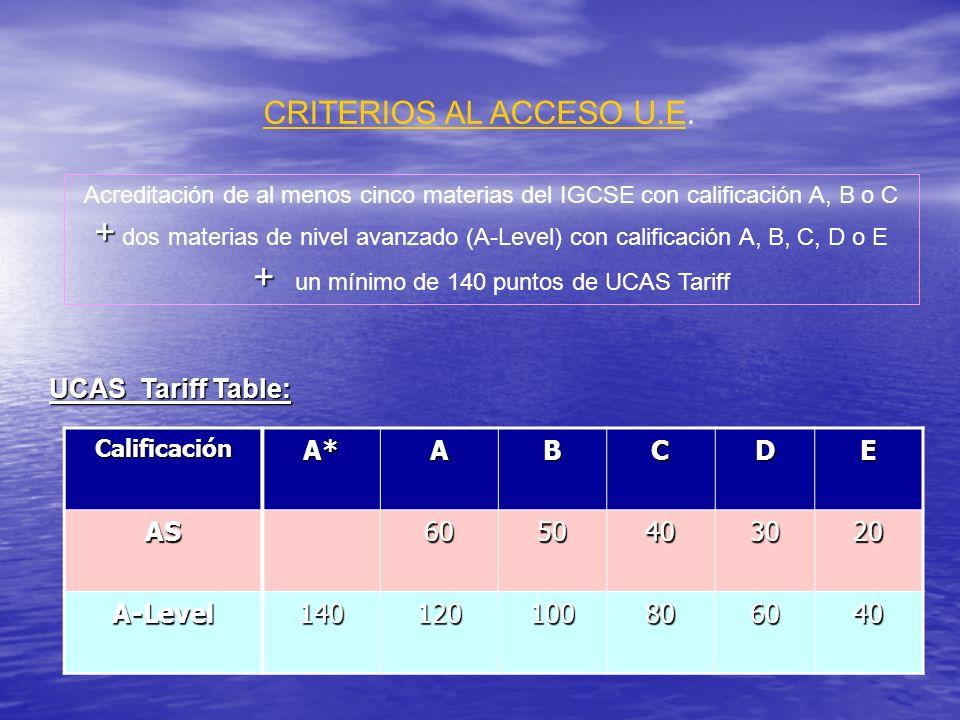 CRITERIOS AL ACCESO U.ECRITERIOS AL ACCESO U.E. Acreditación de al menos cinco materias del IGCSE con calificación A, B o C + + dos materias de nivel