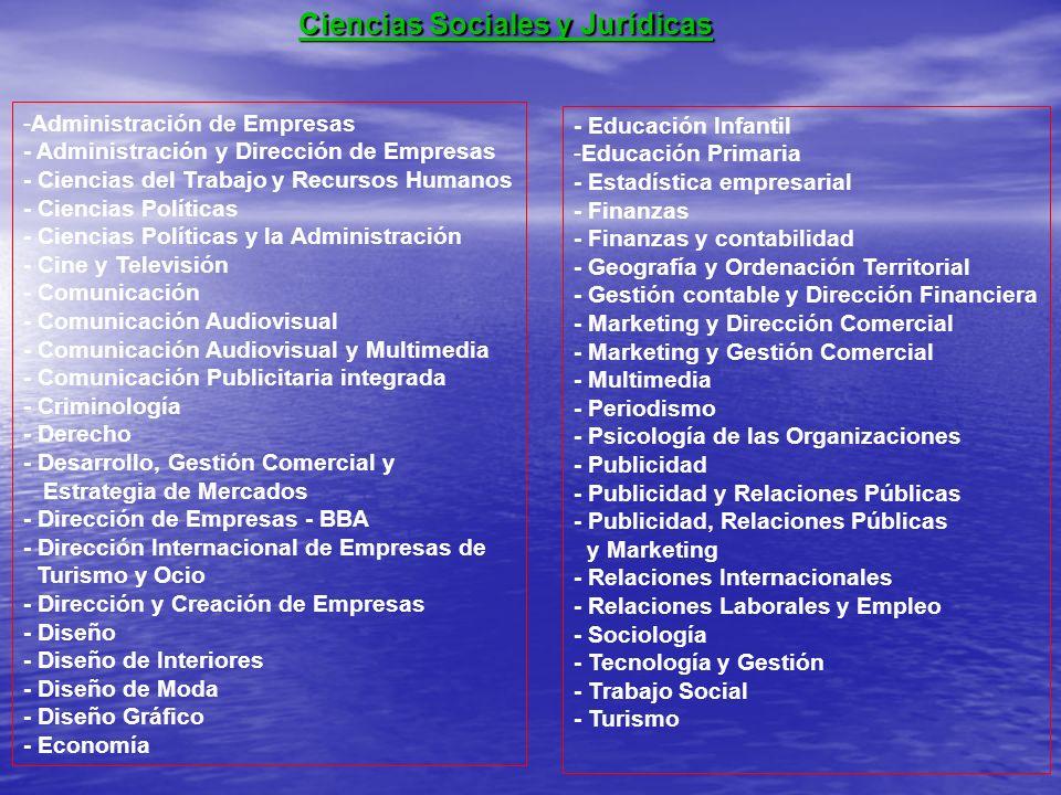-Administración de Empresas - Administración y Dirección de Empresas - Ciencias del Trabajo y Recursos Humanos - Ciencias Políticas - Ciencias Polític