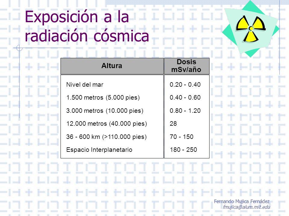 Fernando Mujica Fernádez fmujica@alum.mit.edu Exposición a la radiación cósmica Altura Nivel del mar 1.500 metros (5.000 pies) 3.000 metros (10.000 pi