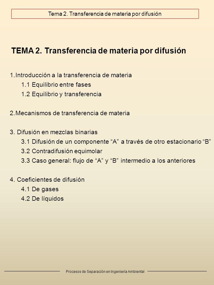 Procesos de Separación en Ingeniería Ambiental TEMA 2.