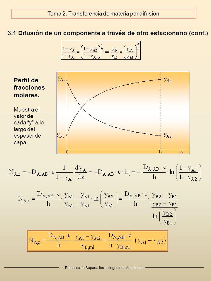 Procesos de Separación en Ingeniería Ambiental 3.1 Difusión de un componente a través de otro estacionario (cont.) Tema 2.