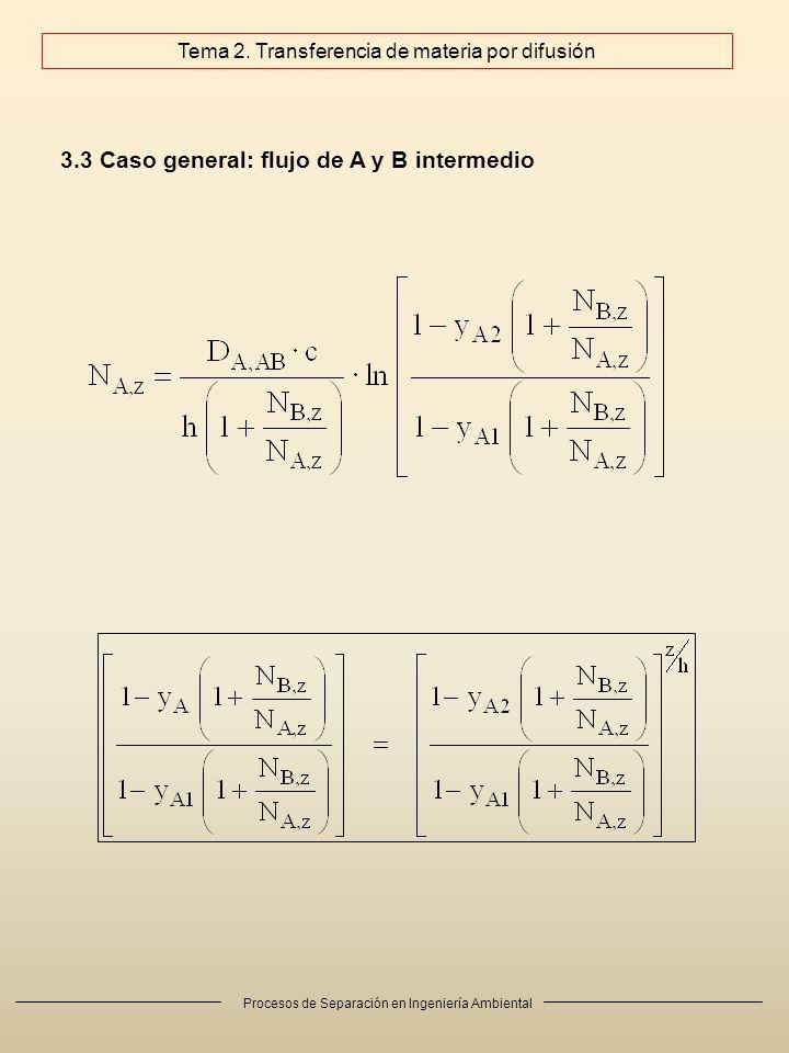 Procesos de Separación en Ingeniería Ambiental 3.3 Caso general: flujo de A y B intermedio Tema 2.
