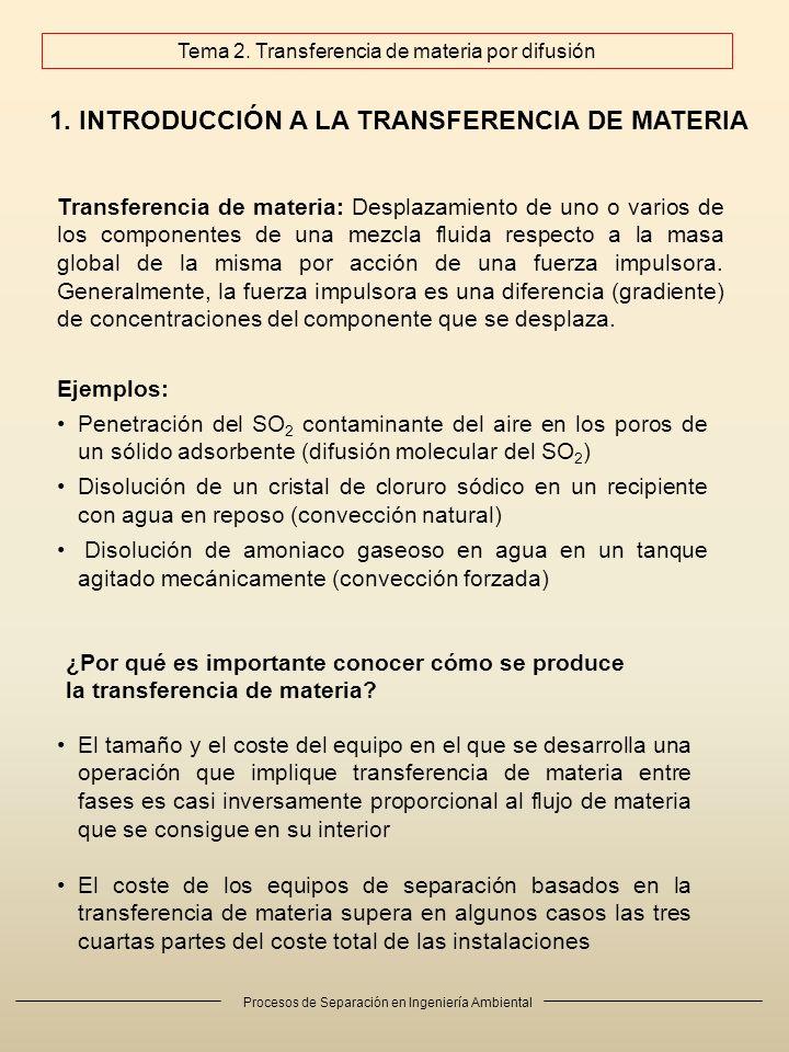 Procesos de Separación en Ingeniería Ambiental 1.