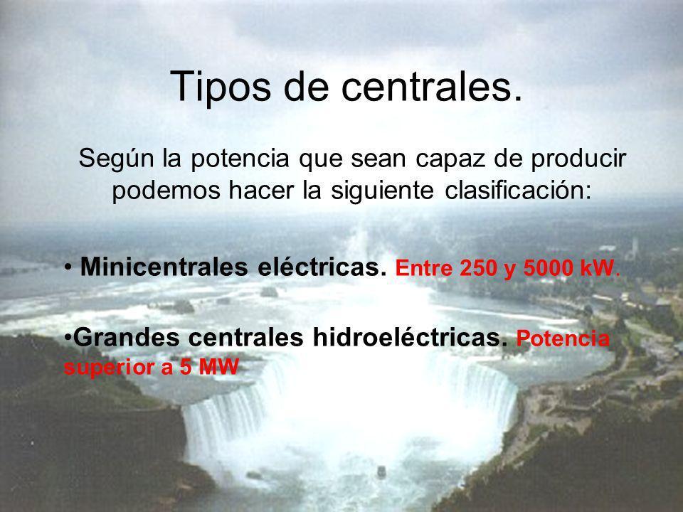 Tipos de centrales.