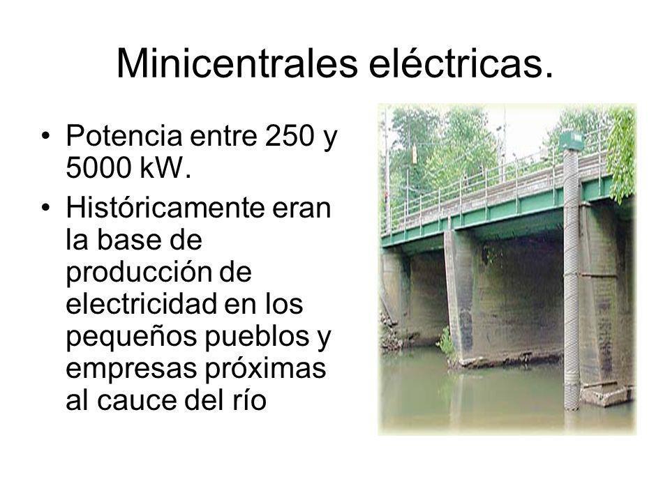 Minicentrales eléctricas.Potencia entre 250 y 5000 kW.