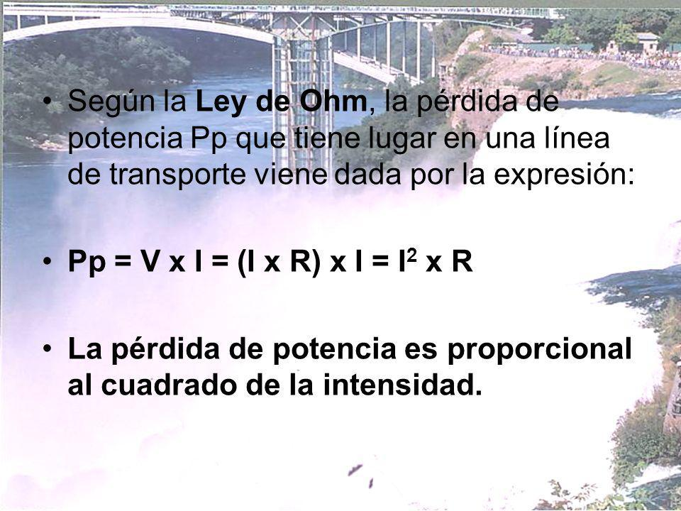 Según la Ley de Ohm, la pérdida de potencia Pp que tiene lugar en una línea de transporte viene dada por la expresión: Pp = V x I = (I x R) x I = I 2 x R La pérdida de potencia es proporcional al cuadrado de la intensidad.