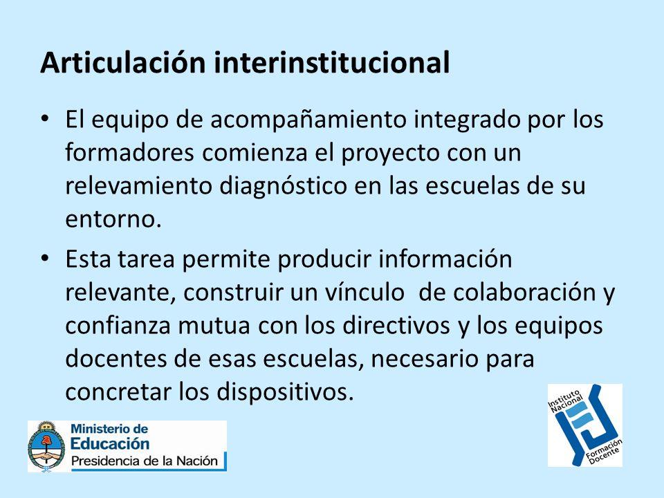 Articulación interinstitucional El equipo de acompañamiento integrado por los formadores comienza el proyecto con un relevamiento diagnóstico en las e