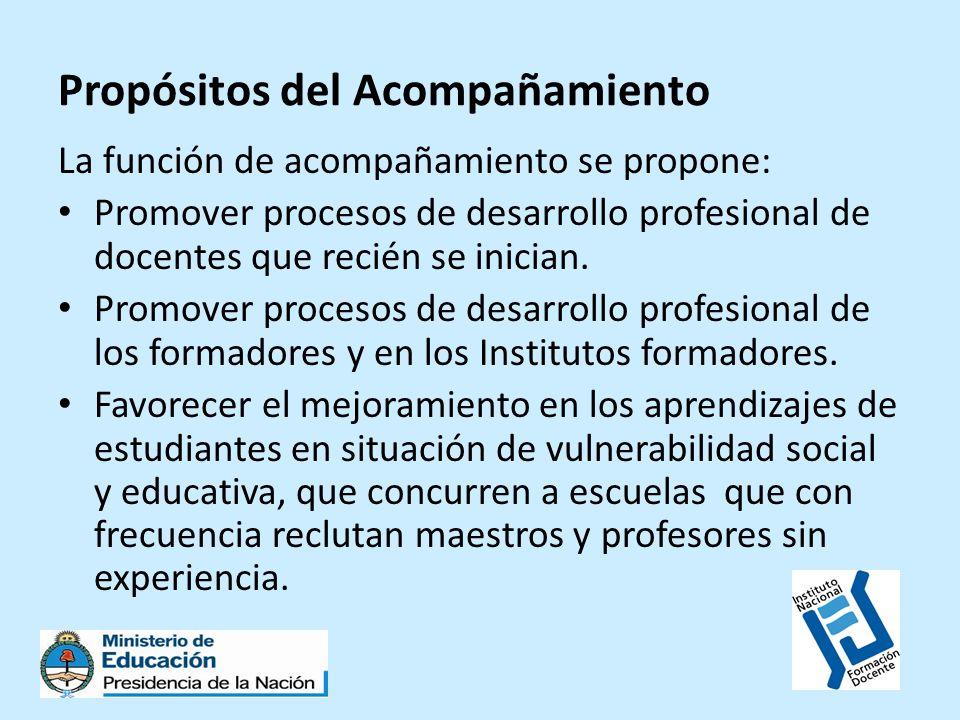 Propósitos del Acompañamiento La función de acompañamiento se propone: Promover procesos de desarrollo profesional de docentes que recién se inician.