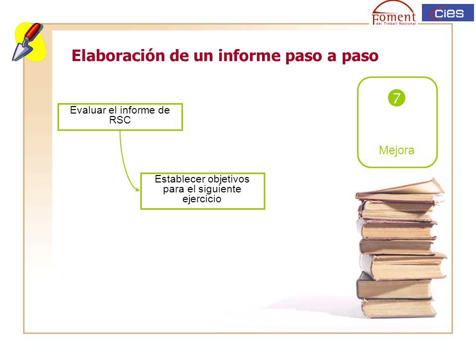 Elaboración de un informe paso a paso Mejora Evaluar el informe de RSC Establecer objetivos para el siguiente ejercicio