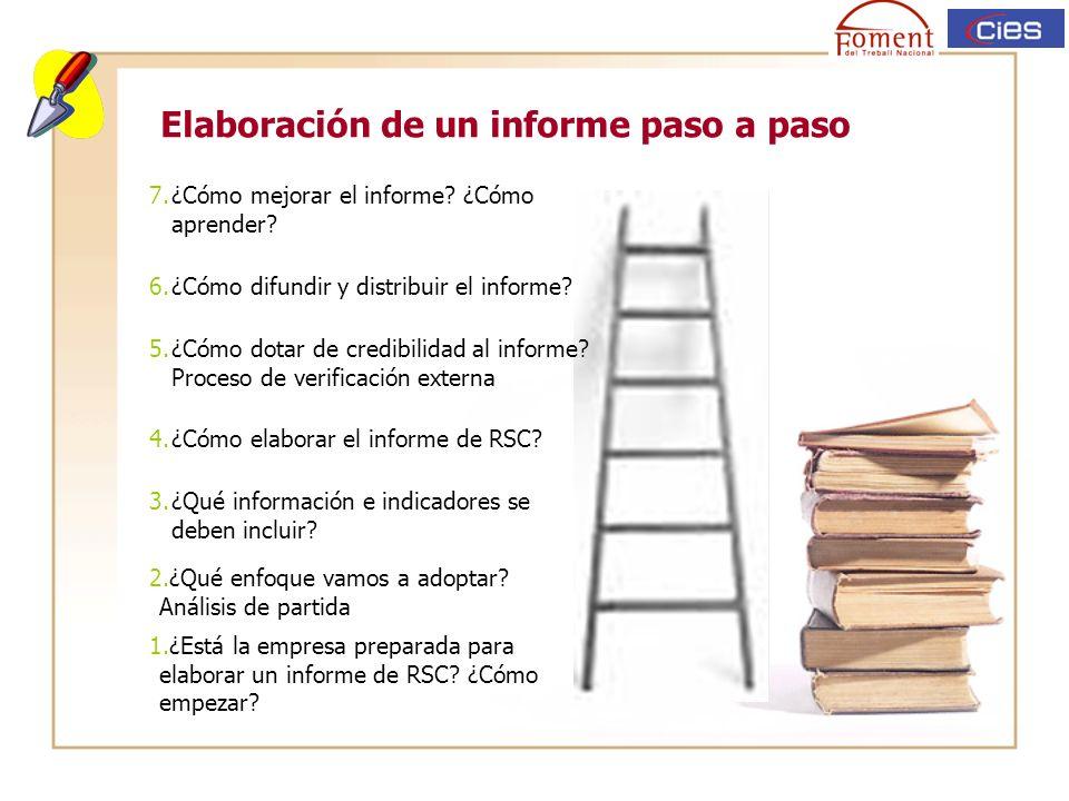 Elaboración de un informe paso a paso 1.¿Está la empresa preparada para elaborar un informe de RSC? ¿Cómo empezar? 2.¿Qué enfoque vamos a adoptar? Aná