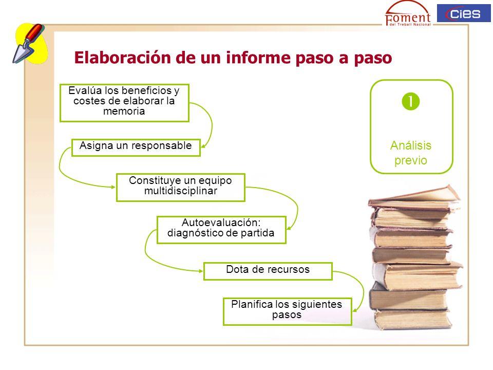 Elaboración de un informe paso a paso Análisis previo Evalúa los beneficios y costes de elaborar la memoria Asigna un responsable Constituye un equipo