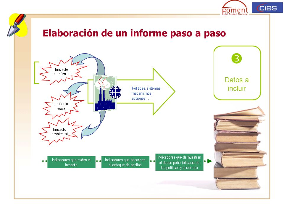 Elaboración de un informe paso a paso Datos a incluir Identificar y definir los indicadores e información a incluir Definir el alcance, la cobertura y