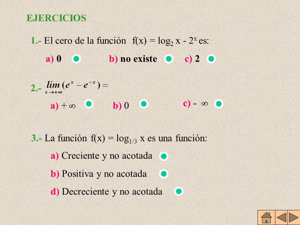 Dominio: R + -{0} = Recorrido: R log a 1 = 0; log a 1 = 0 (1,0) y (a,1) pertenecen a la gráfica Estrictamente decreciente Biyectiva Continua en todo s