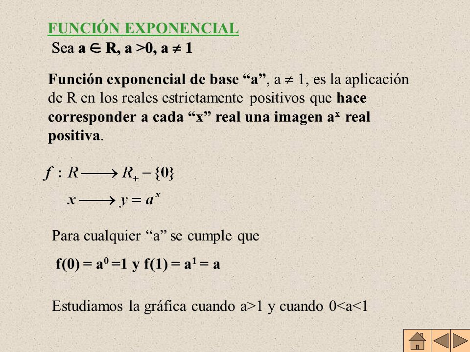 Dominio: R + -{0} = Recorrido: R log a 1 = 0; log a 1 = 0 (1,0) y (a,1) pertenecen a la gráfica Estrictamente creciente Biyectiva Continua en todo su dominio No acotada PROPIEDADES