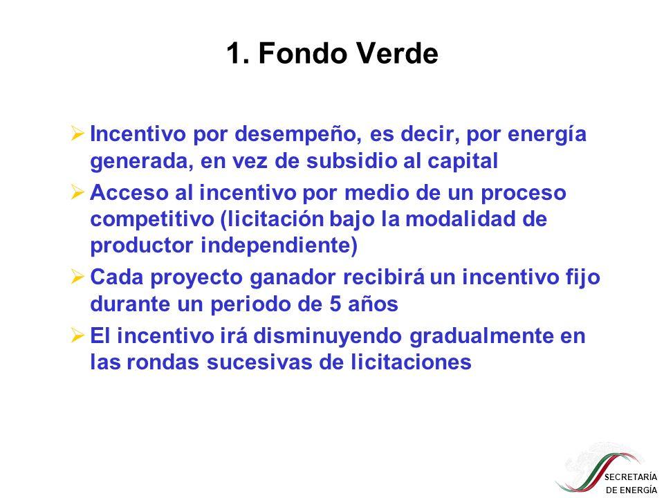 SECRETARÍA DE ENERGÍA 1. Fondo Verde Incentivo por desempeño, es decir, por energía generada, en vez de subsidio al capital Acceso al incentivo por me