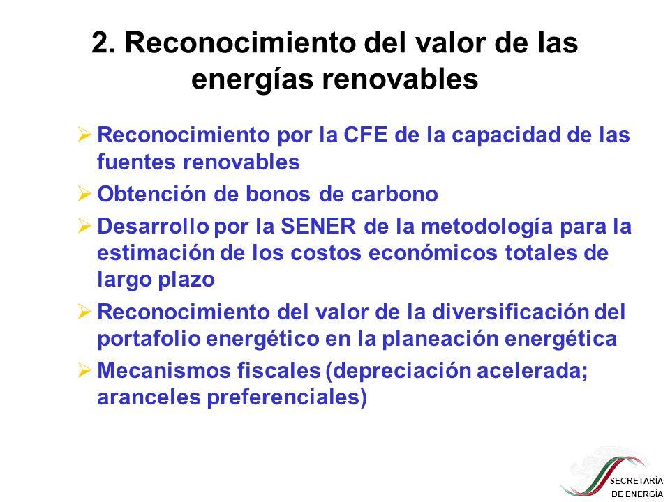 SECRETARÍA DE ENERGÍA 2. Reconocimiento del valor de las energías renovables Reconocimiento por la CFE de la capacidad de las fuentes renovables Obten