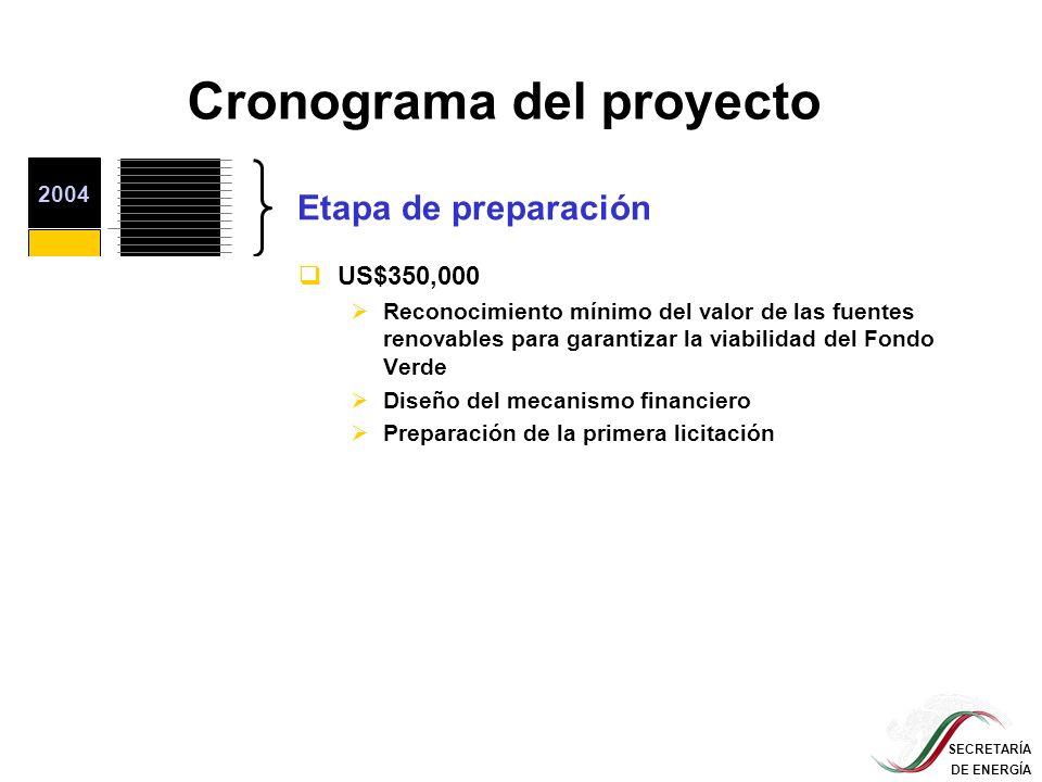 SECRETARÍA DE ENERGÍA Cronograma del proyecto 2004 2005 2006 2007 2008 2009 … Etapa de preparación US$350,000 Reconocimiento mínimo del valor de las f
