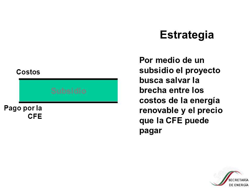 SECRETARÍA DE ENERGÍA Costos Pago por la CFE Estrategia Subsidio Por medio de un subsidio el proyecto busca salvar la brecha entre los costos de la en
