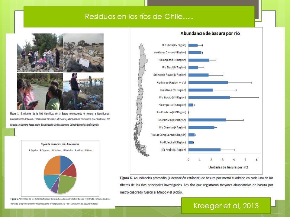 Residuos en los ríos de Chile….. Kroeger et al, 2013