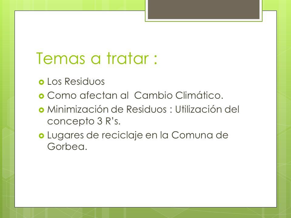 Temas a tratar : Los Residuos Como afectan al Cambio Climático. Minimización de Residuos : Utilización del concepto 3 Rs. Lugares de reciclaje en la C