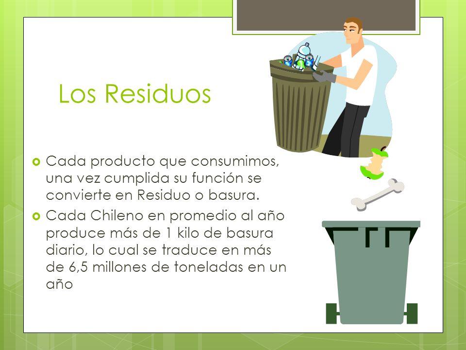 Los Residuos Cada producto que consumimos, una vez cumplida su función se convierte en Residuo o basura. Cada Chileno en promedio al año produce más d