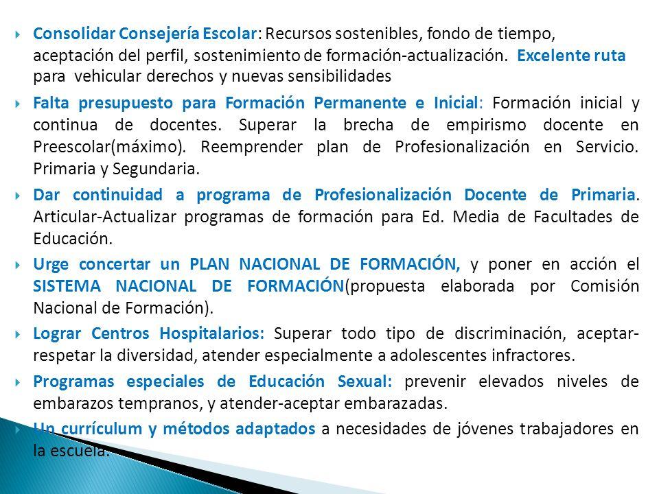 Consolidar Consejería Escolar: Recursos sostenibles, fondo de tiempo, aceptación del perfil, sostenimiento de formación-actualización. Excelente ruta