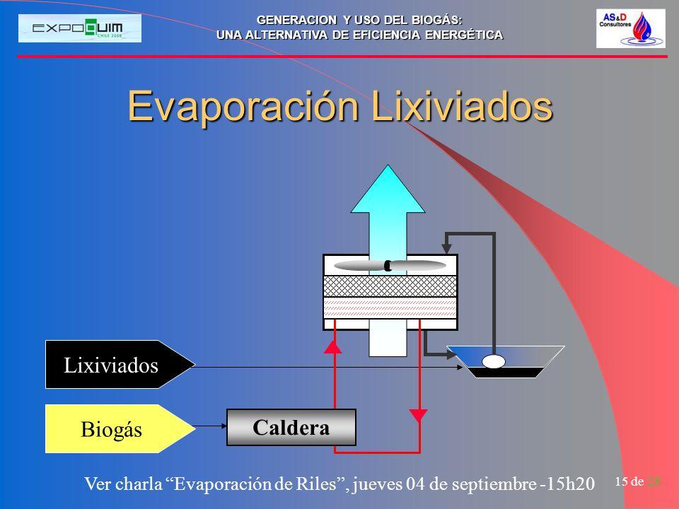 GENERACION Y USO DEL BIOGÁS: UNA ALTERNATIVA DE EFICIENCIA ENERGÉTICA 15 de 28 Evaporación Lixiviados Lixiviados Caldera Biogás Ver charla Evaporación de Riles, jueves 04 de septiembre -15h20