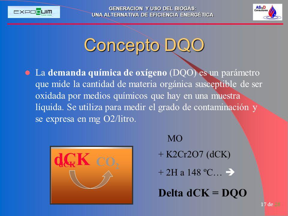 GENERACION Y USO DEL BIOGÁS: UNA ALTERNATIVA DE EFICIENCIA ENERGÉTICA 17 de 28 Concepto DQO La demanda química de oxígeno (DQO) es un parámetro que mi