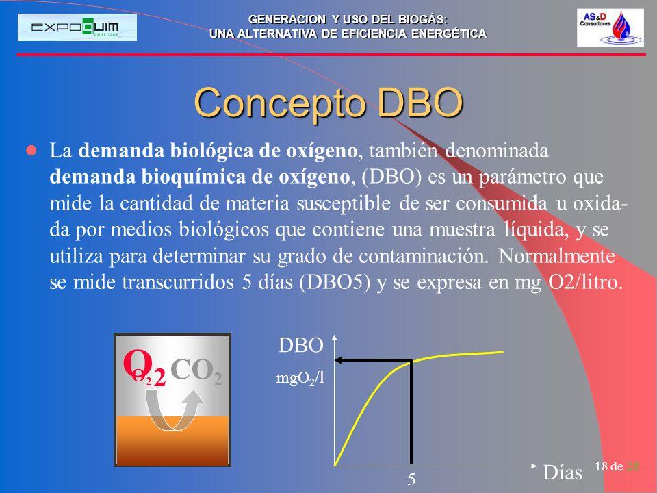 GENERACION Y USO DEL BIOGÁS: UNA ALTERNATIVA DE EFICIENCIA ENERGÉTICA 18 de 28 Concepto DBO La demanda biológica de oxígeno, también denominada demanda bioquímica de oxígeno, (DBO) es un parámetro que mide la cantidad de materia susceptible de ser consumida u oxida- da por medios biológicos que contiene una muestra líquida, y se utiliza para determinar su grado de contaminación.
