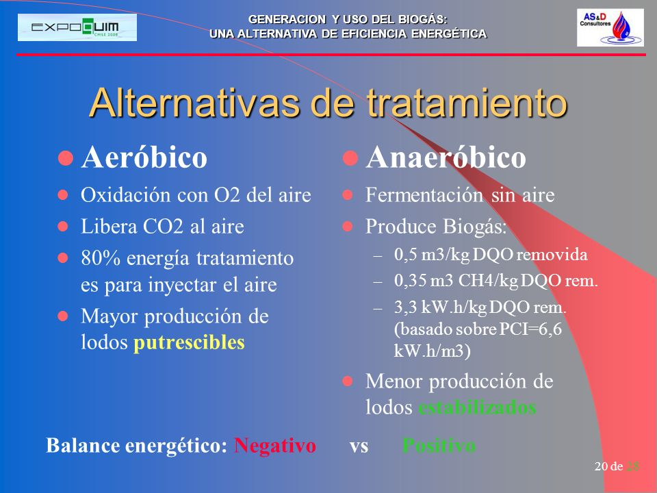 GENERACION Y USO DEL BIOGÁS: UNA ALTERNATIVA DE EFICIENCIA ENERGÉTICA 20 de 28 Alternativas de tratamiento Aeróbico Oxidación con O2 del aire Libera CO2 al aire 80% energía tratamiento es para inyectar el aire Mayor producción de lodos putrescibles Anaeróbico Fermentación sin aire Produce Biogás: – 0,5 m3/kg DQO removida – 0,35 m3 CH4/kg DQO rem.