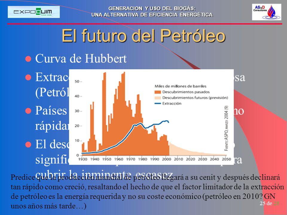 GENERACION Y USO DEL BIOGÁS: UNA ALTERNATIVA DE EFICIENCIA ENERGÉTICA 25 de 28 El futuro del Petróleo Curva de Hubbert Extracción cada vez más difícil