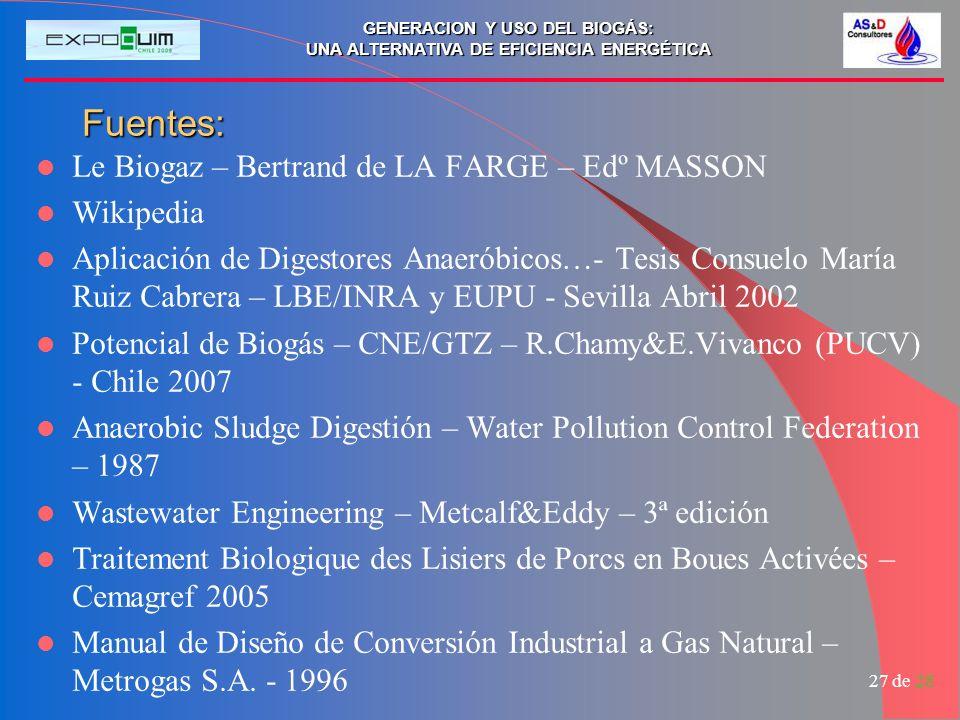 GENERACION Y USO DEL BIOGÁS: UNA ALTERNATIVA DE EFICIENCIA ENERGÉTICA 27 de 28 Fuentes: Le Biogaz – Bertrand de LA FARGE – Edº MASSON Wikipedia Aplica