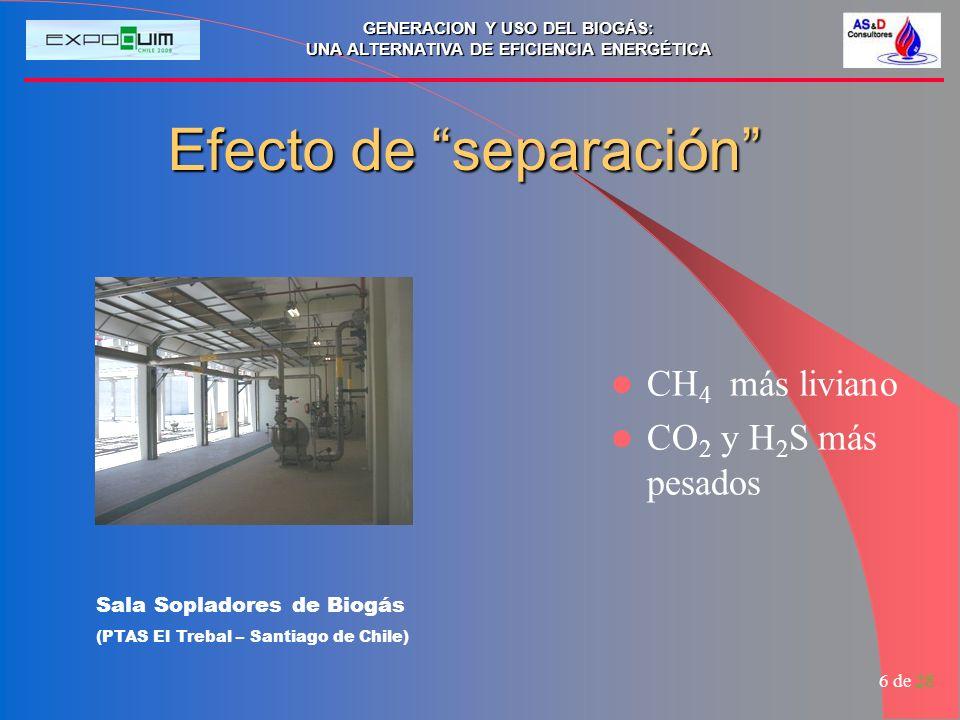 GENERACION Y USO DEL BIOGÁS: UNA ALTERNATIVA DE EFICIENCIA ENERGÉTICA 6 de 28 CH 4 más liviano CO 2 y H 2 S más pesados Sala Sopladores de Biogás (PTAS El Trebal – Santiago de Chile) Efecto de separación
