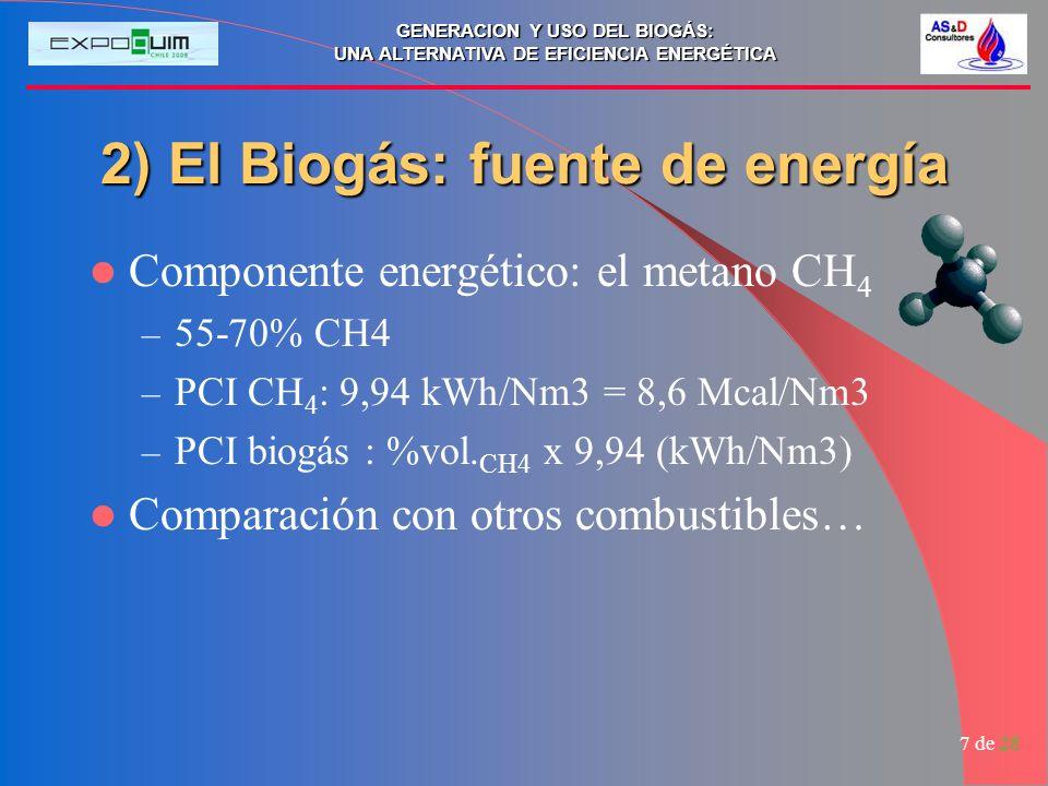 GENERACION Y USO DEL BIOGÁS: UNA ALTERNATIVA DE EFICIENCIA ENERGÉTICA 8 de 28 Comparativo con otros combustibles CombustiblesDensidad (kg/l)Poder Calorífico Inferior (PCI) (kg/l)kcal/kgkcal/Sm3 Gas Natural0,617 (*)12.353 8.400 (***) Gas Licuado0,525 (liq.)11.010- Keroseno0,79710.418- Diesel0,84910.165- FO Nº 60,9779.625- Biogás (80% CH4)0,78 (*)7.551 6.720 (***) Carbón Importado-6.600- Biogás (50% CH4)1,07 (*)3.443 4.200 (***) Leña- 2.492 (**)-