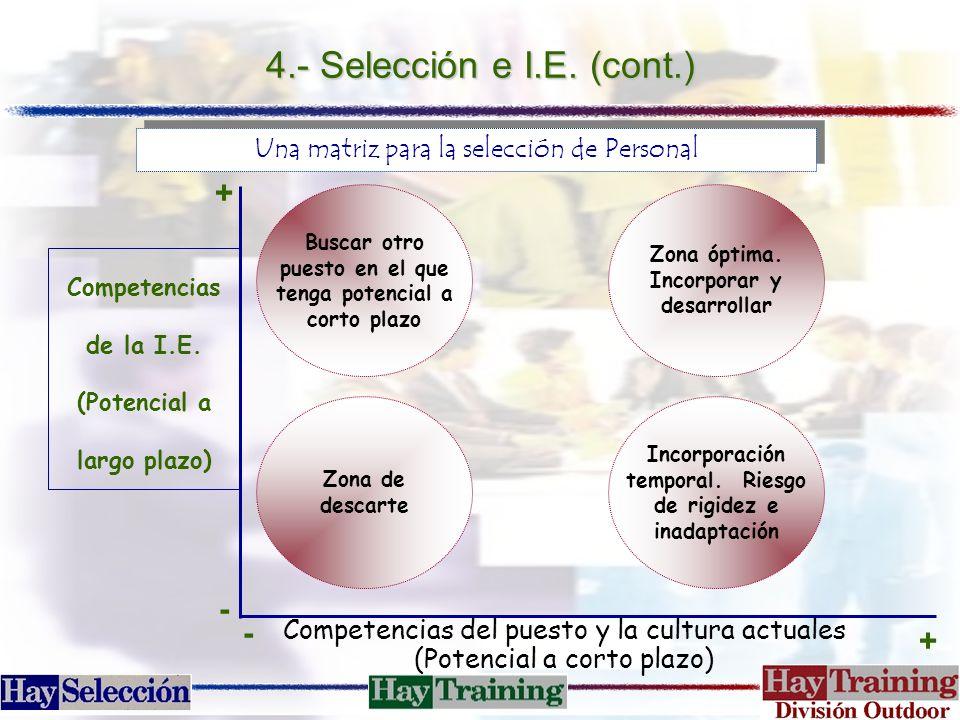 4.- Selección e I.E. (cont.) Una matriz para la selección de Personal Buscar otro puesto en el que tenga potencial a corto plazo Zona óptima. Incorpor
