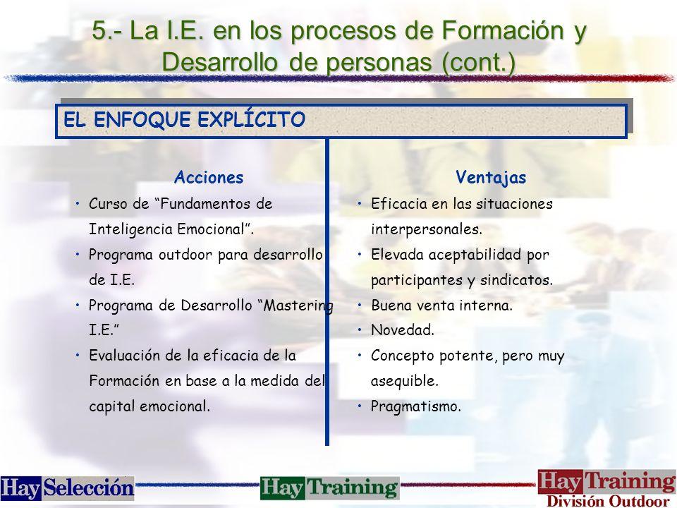5.- La I.E. en los procesos de Formación y Desarrollo de personas (cont.) EL ENFOQUE EXPLÍCITO Acciones Curso de Fundamentos de Inteligencia Emocional