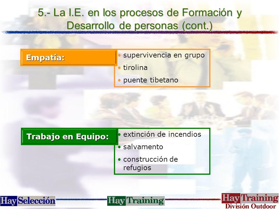 5.- La I.E. en los procesos de Formación y Desarrollo de personas (cont.) supervivencia en grupo tirolina puente tibetanoEmpatía: extinción de incendi