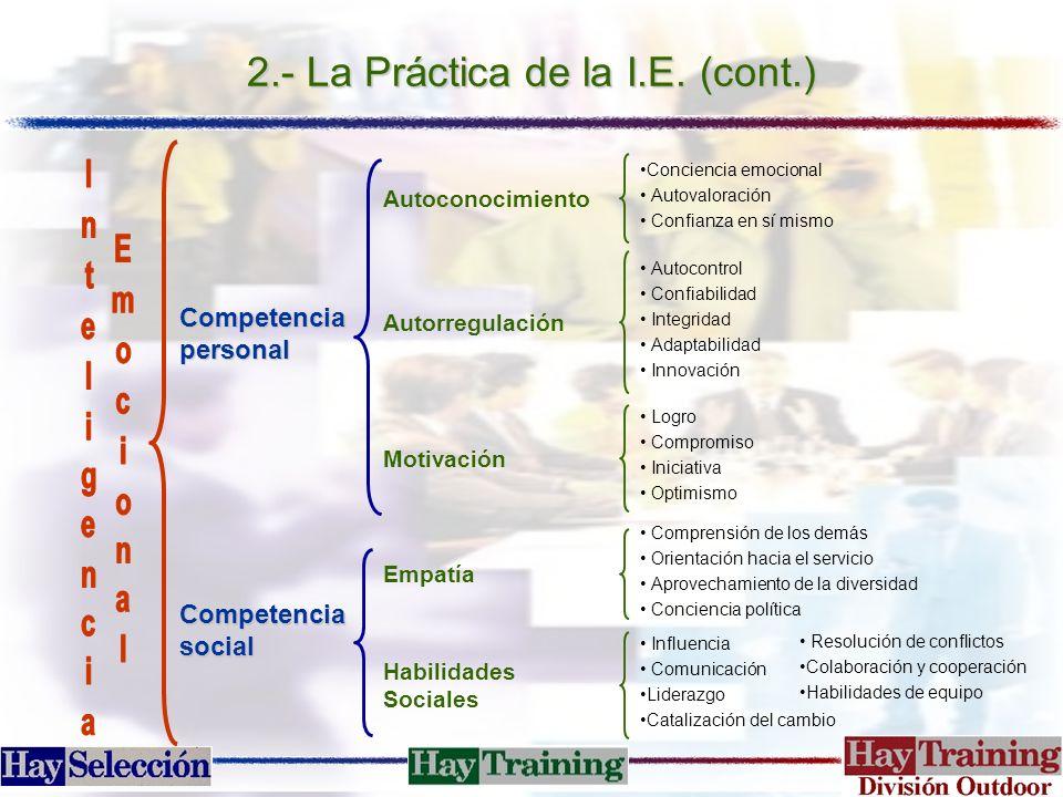 2.- La Práctica de la I.E. (cont.) Competencia social Competencia personal Autorregulación Autocontrol Confiabilidad Integridad Adaptabilidad Innovaci