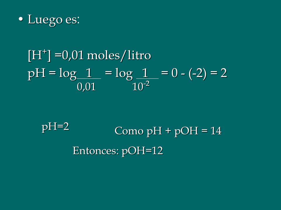 Luego esLuego es : [H + ] =0,01 moles/litro pH = log 1 = log 1 = 0 - (-2) = 2 0,01 10 -2 pH=2 Como pH + pOH = 14 Entonces: pOH=12