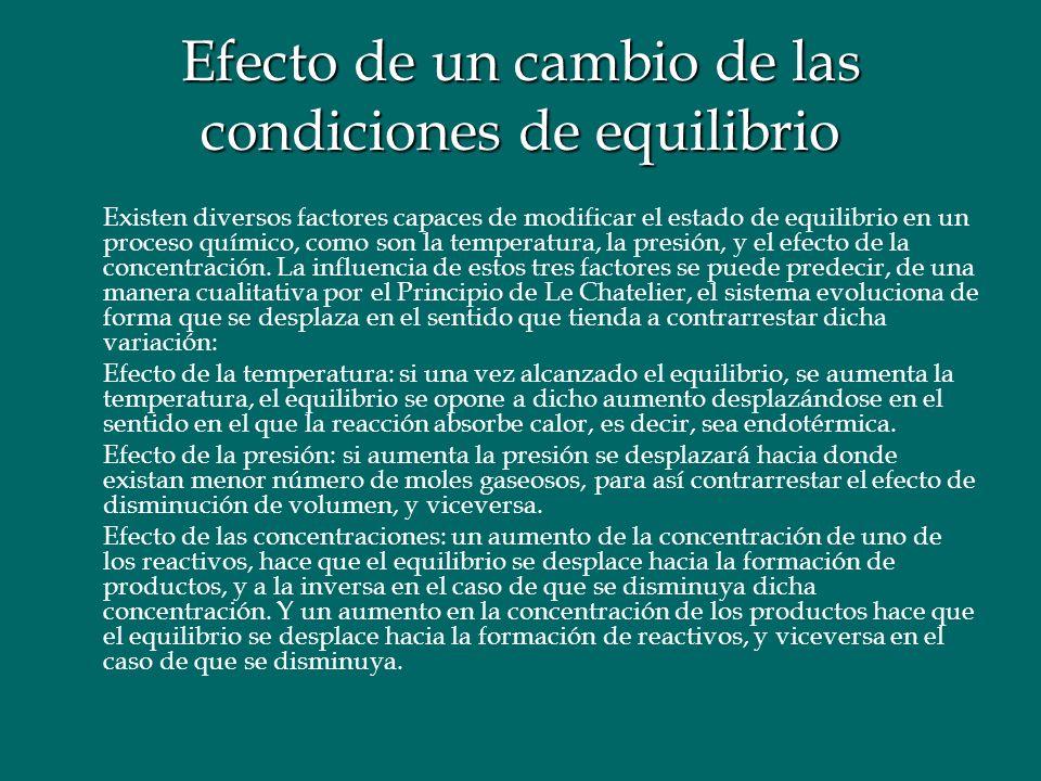 Efecto de un cambio de las condiciones de equilibrio Existen diversos factores capaces de modificar el estado de equilibrio en un proceso químico, como son la temperatura, la presión, y el efecto de la concentración.