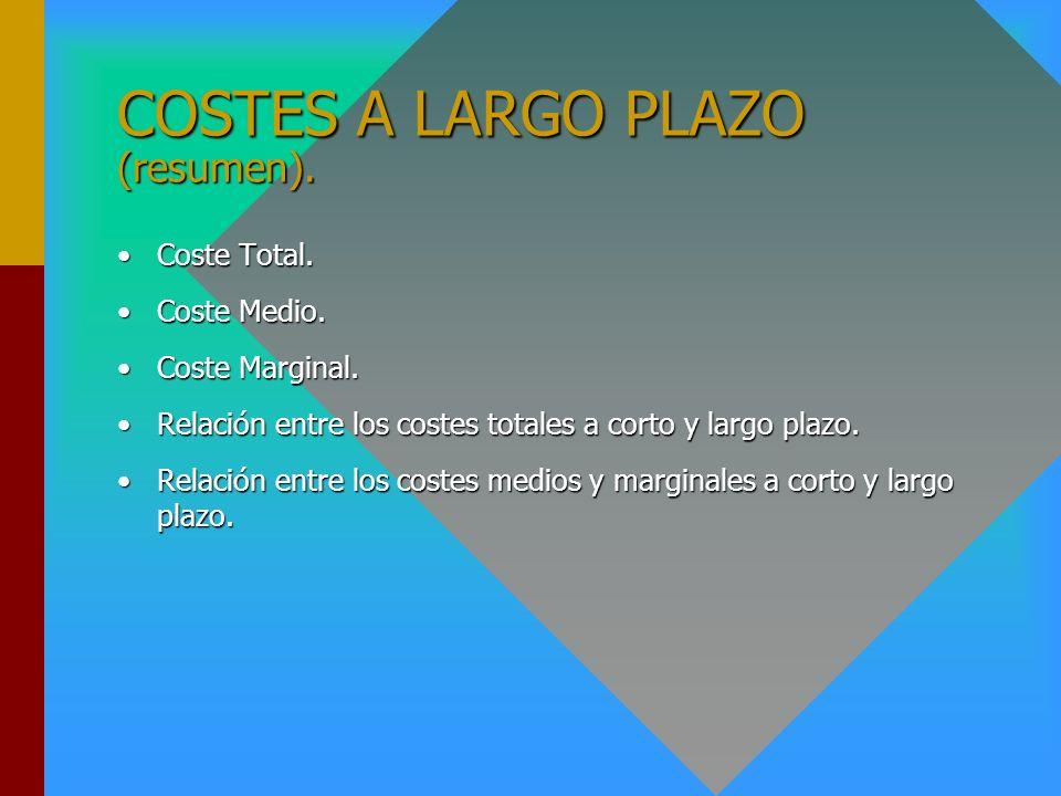 COSTES A CORTO PLAZO (resumen). Coste Fijo.Coste Fijo. Coste Variable.Coste Variable. Coste Total.Coste Total. Coste Medio Fijo.Coste Medio Fijo. Cost