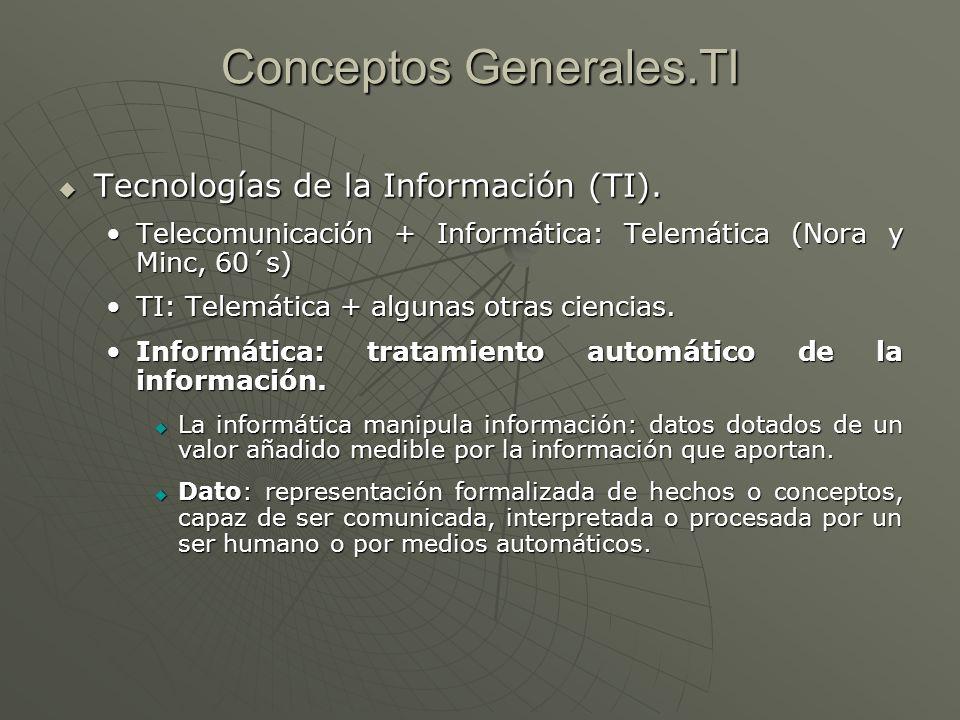 Conceptos Generales.TI Tecnologías de la Información (TI). Tecnologías de la Información (TI). Telecomunicación + Informática: Telemática (Nora y Minc