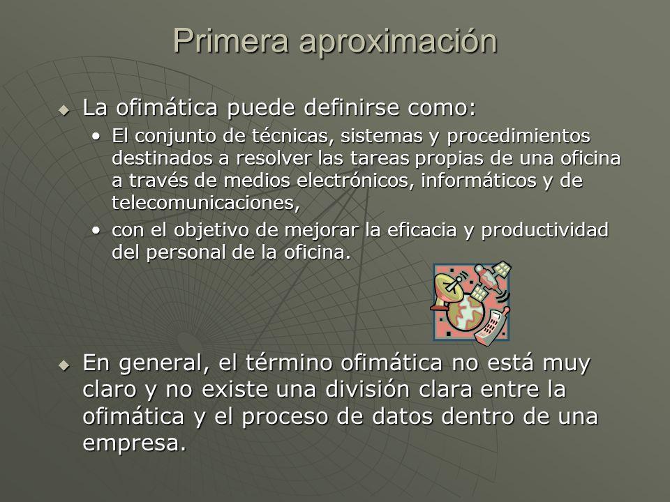 Primera aproximación La ofimática puede definirse como: La ofimática puede definirse como: El conjunto de técnicas, sistemas y procedimientos destinad