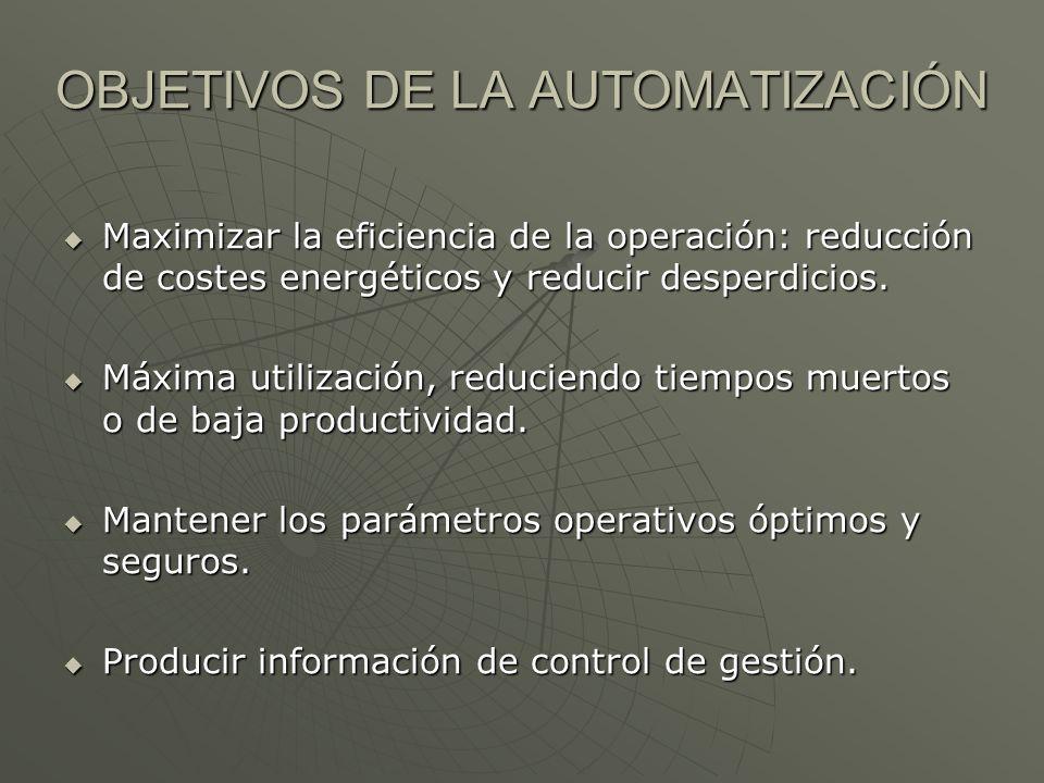 OBJETIVOS DE LA AUTOMATIZACIÓN Maximizar la eficiencia de la operación: reducción de costes energéticos y reducir desperdicios. Maximizar la eficienci